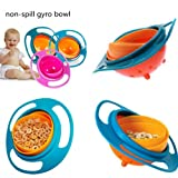 Amazon Price History for:LiangTing Spill Resistant Gyro Bowl with Lid
