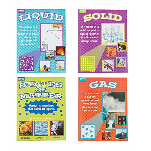 Fun Express - States of Matter Poster Set - Educational - Teaching Aids - Science - 4 Pieces]()