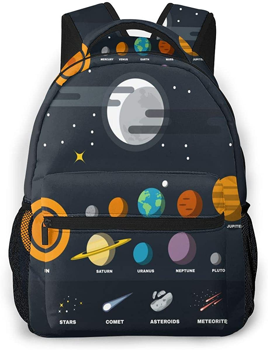 3D Printed Solar System Planets Backpack Boys Girls Laptop Backpack Women Travel Bag Camping Hiking Daypack