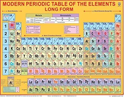 Modern periodic table of the elements long form amazon electronics urtaz Choice Image
