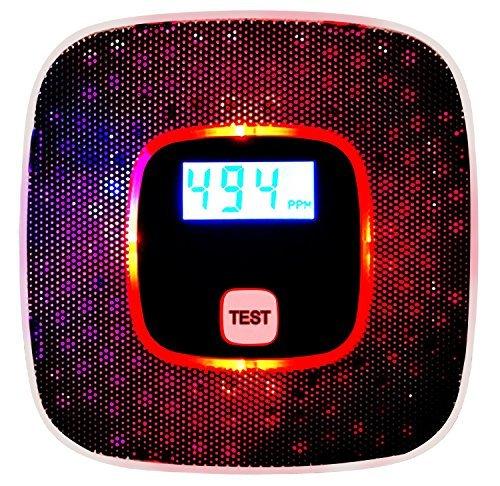 Carbon Monoxide Leak Detector for Wall Sunnec CO Alarm with