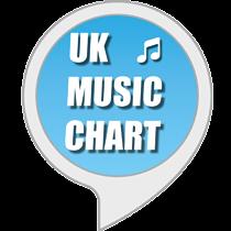 myTuner Radio Player App: Amazon co uk: Alexa Skills