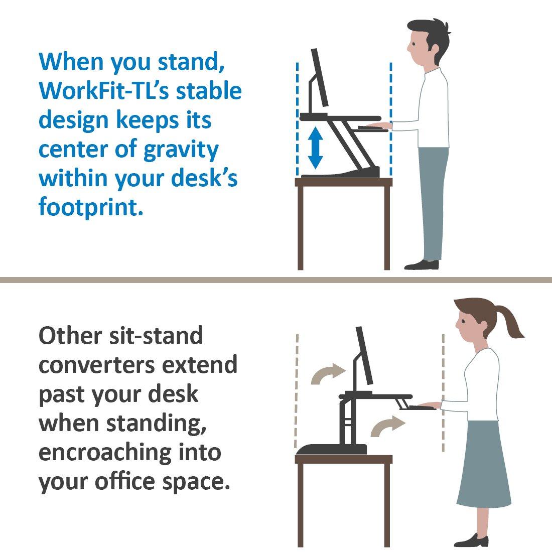 Ergotron sit stand workstation