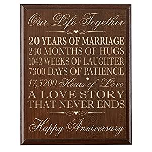 what to do for a 20th wedding anniversary