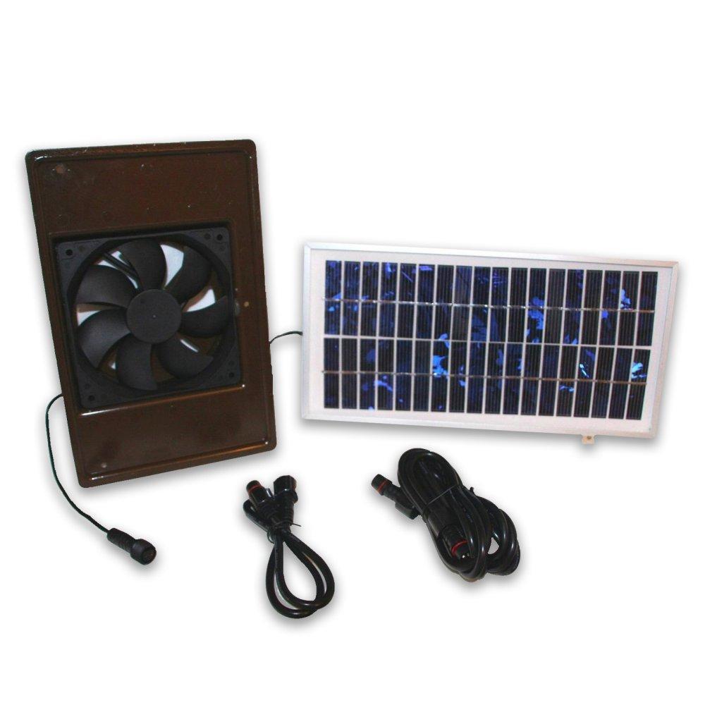 Wonderful Amazon.com: Dog Palace Breeze Solar Powered Exhaust Fan   Large: Pet  Supplies