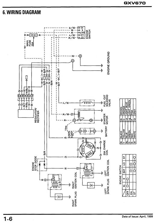 honda gxv670 wiring diagram