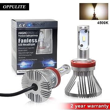 Bombillas LED H11 para faros delanteros de coche, 36 W, 6000 lm, 4500 K, luz blanca fría súper brillante, 2 años de garantía: Amazon.es: Coche y moto