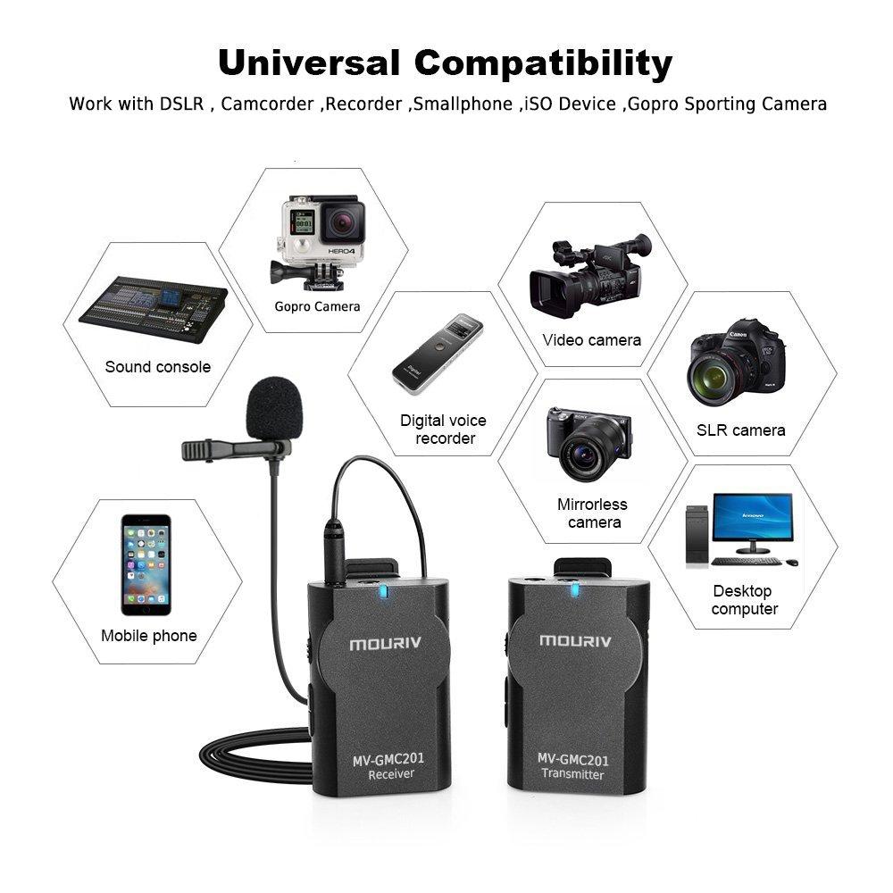newest mouriv mv gmc201 2 4g universal lavalier wireless microphone system lapel 615068639583 ebay. Black Bedroom Furniture Sets. Home Design Ideas