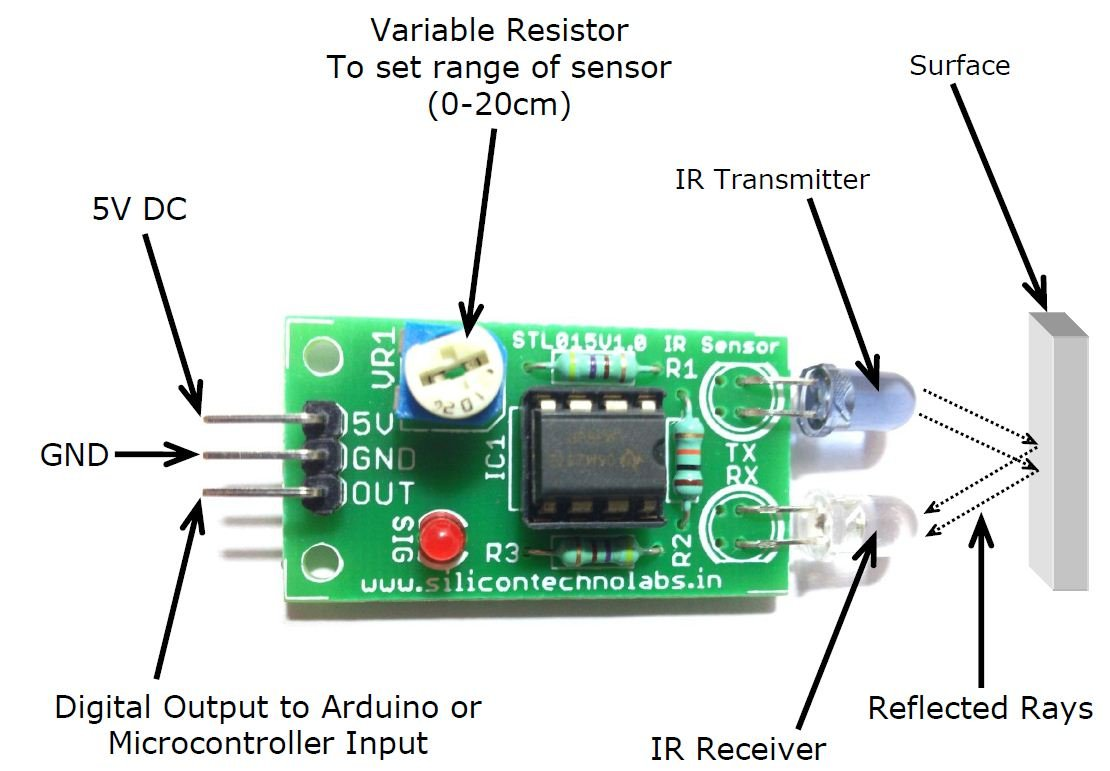 Silicon Technolabs Ir Proximity Sensor For Line Follower And How To Make Robot 8051 Micro Controller Based Obstacle Sensing Robots Industrial Scientific