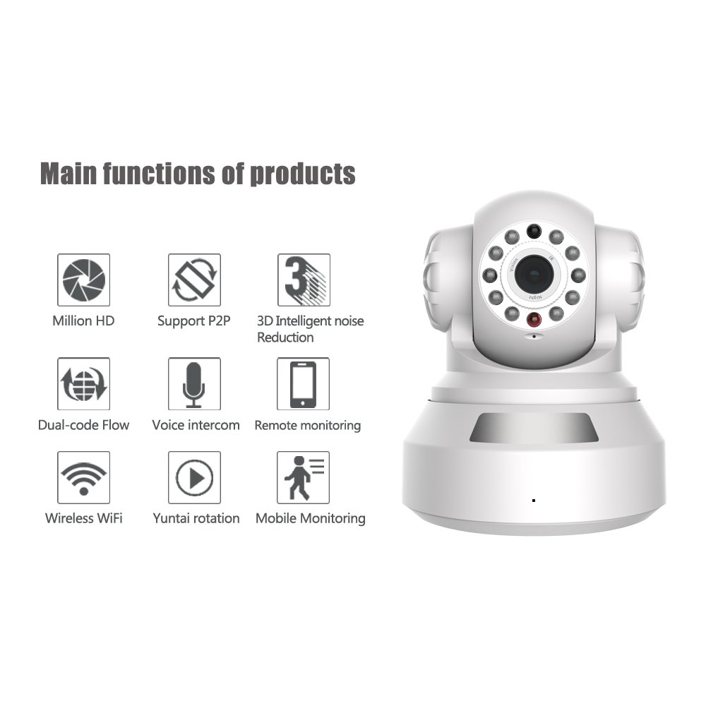 Swark Wireless Camera, 720P WiFi IP Camera Home Security Surveillance System Baby Pet Monitor Pan/Tilt with Motion Detection Two-Way Audio Night Vision