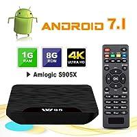 TV Box Android 7.1 - VIDEN W1 Smart TV Box Amlogic S905W Quad Core, 1GB RAM & 8GB ROM, 4K*2K UHD H.265, HDMI, USB*2, WiFi Media Player, Android Set-Top Box