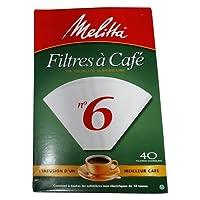 Melitta 626400 #6 Cone PA6-40 Filter Paper, Green