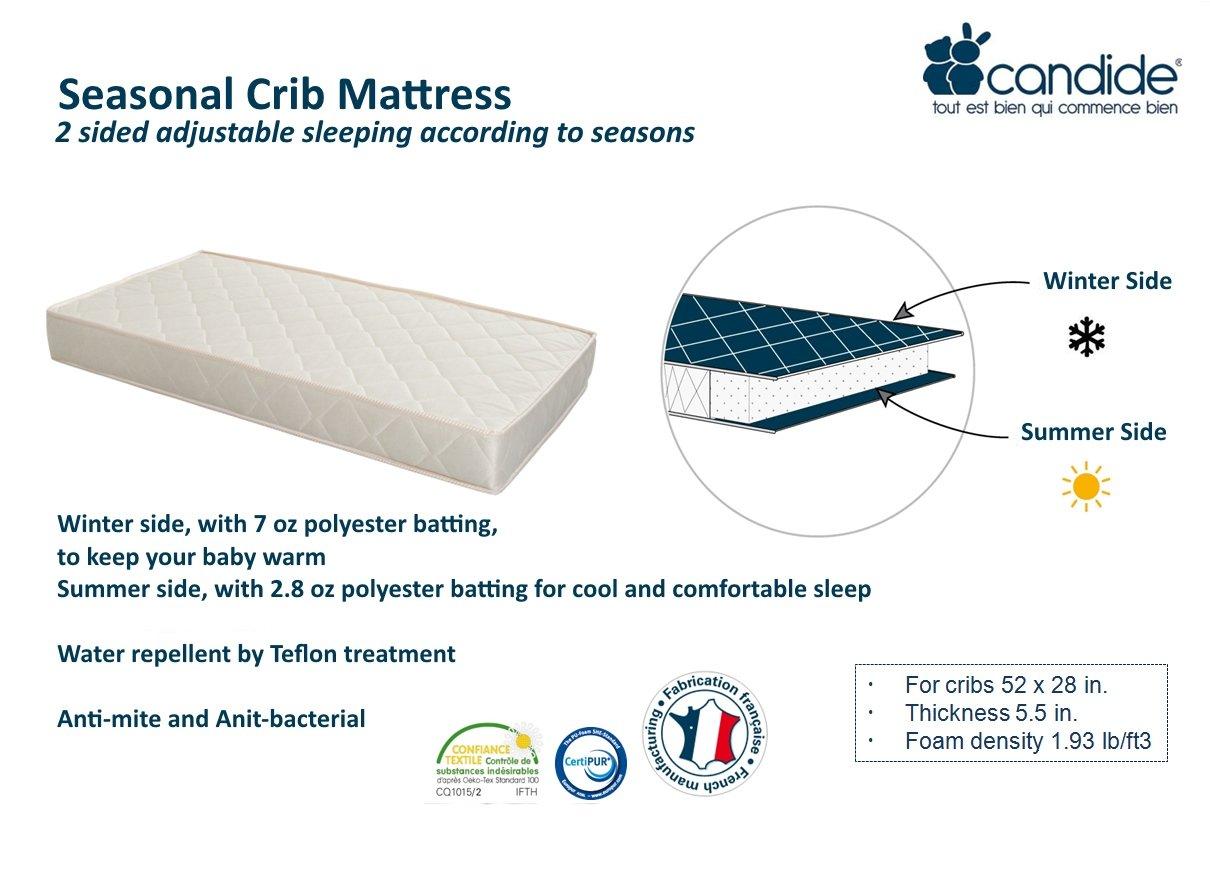 Baby crib mattress amazon - Baby Crib Mattress Amazon 57