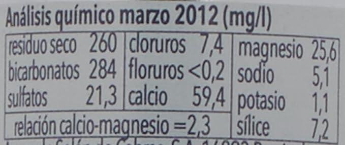 Solán de Cabras Agua Mineral Natural - 750 ml: Amazon.es: Alimentación y bebidas