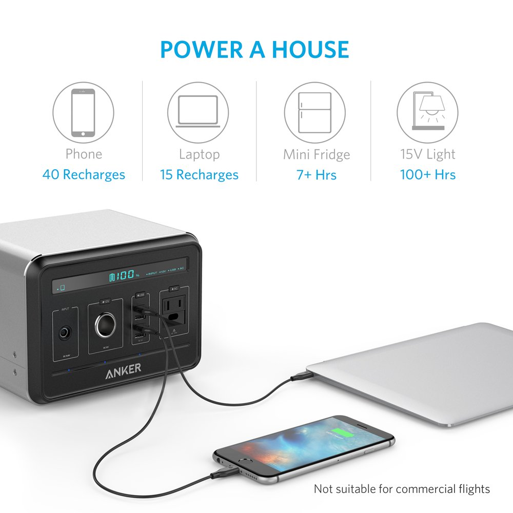 Anker Powerhouse Compact 400wh 120000mah Portable Home Power Supply Solar Inverter Outlet Generator Alternative Rechargeable Source With Silent Dc Ac