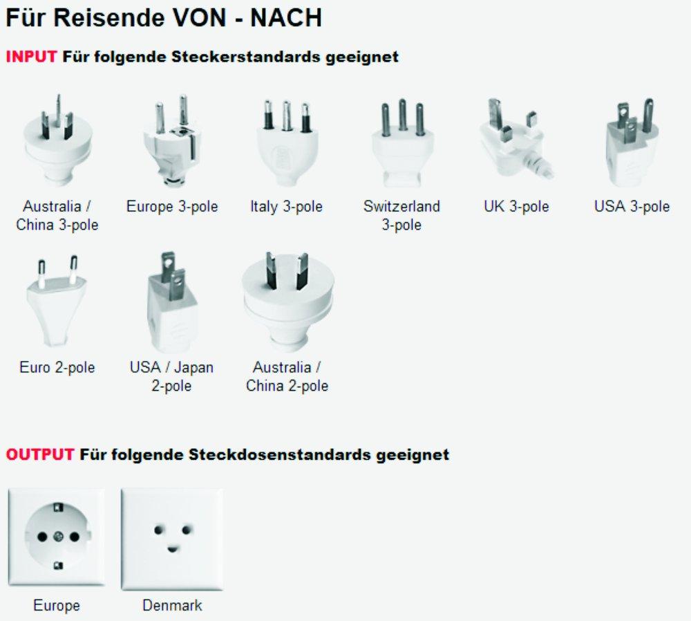 Design Reiseadapter Welt-Adapter auf Dänemark + Deutschland (2er Set, Steckdosenadapter DK) Reise-net