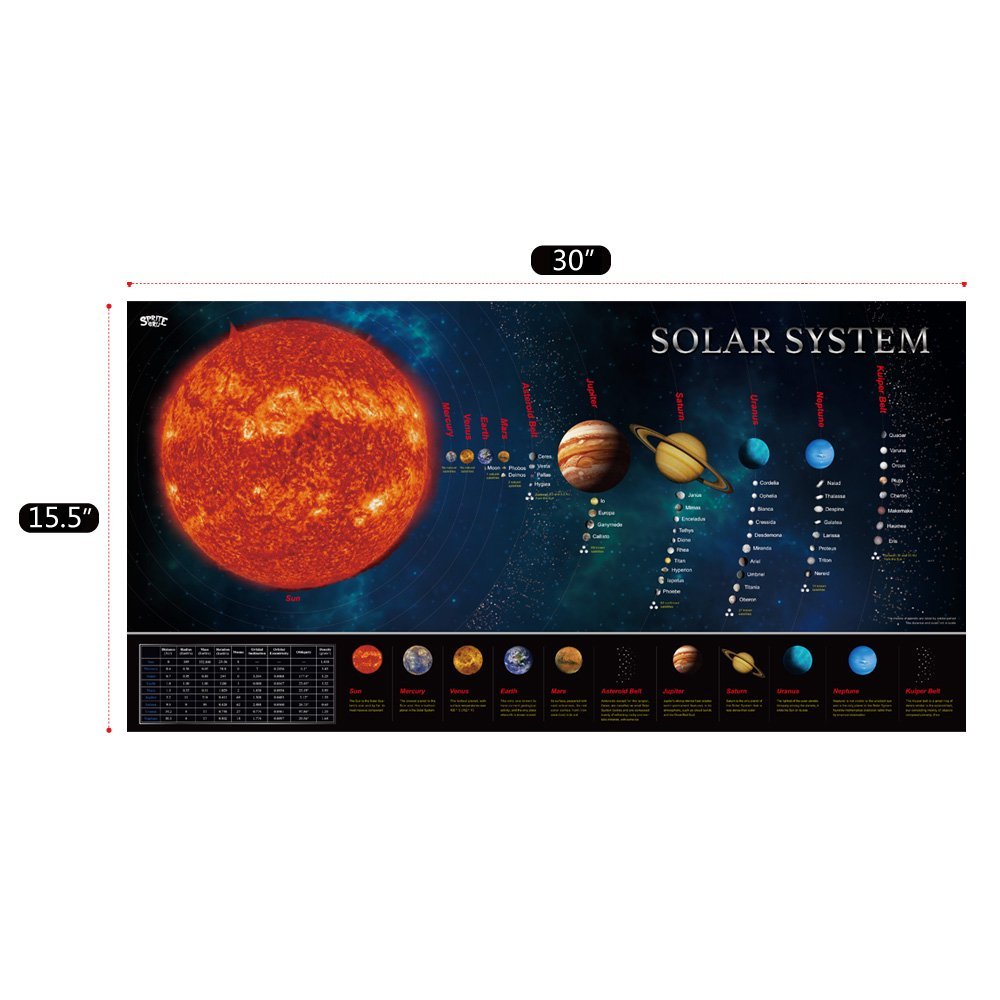 Solar System Educational Teaching Poster Chart Laminated Diagram In The Space Perfect For Toddlers And Kids Expanded Edition 30 X 15 Industrial Scientific