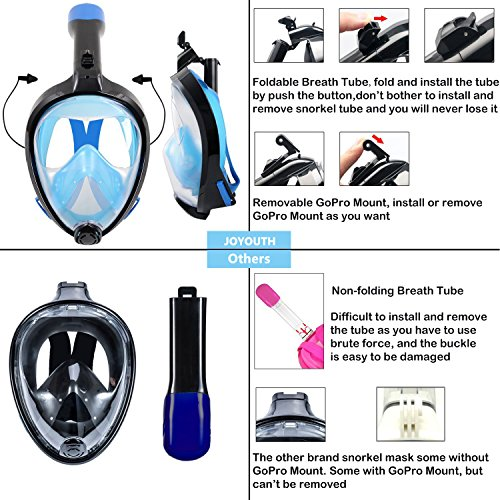 JOYOUTH Full Face Snorkel Mask 2.0 Foldable Full Face Snorkeling Diving Scuba Mask with Detachable GoPro Mount, 180°Panoramic Easy Breath Anti-Fog for Adults Youth