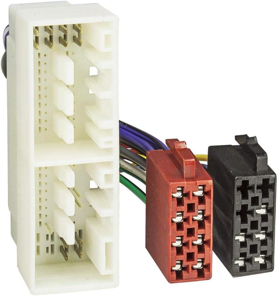 Tomzz Audio 7025 000 Radio Adapter Kabel Passend Für Elektronik