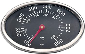 GasSaf Lid Thermometer Temperature Gauge