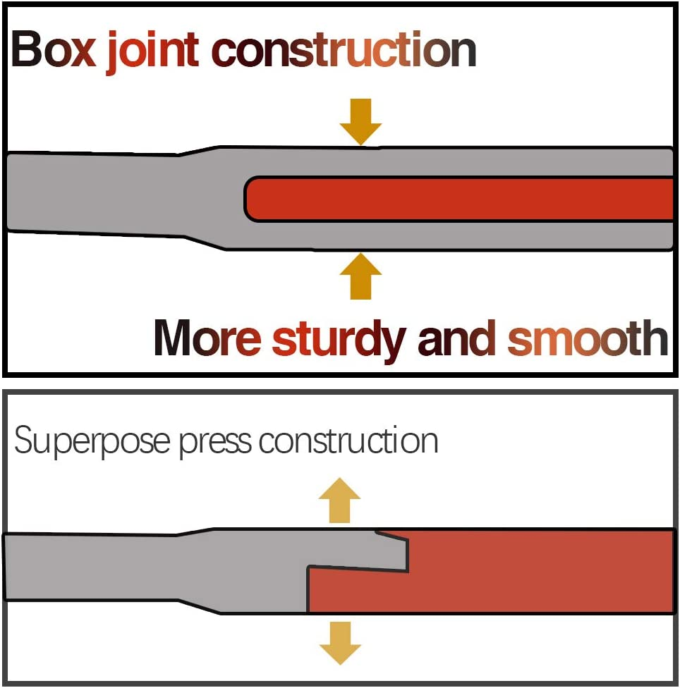 Speedwox  Pince fine ultra conique de pr/écision de la m/âchoire Micro Pince /à bec rond 11,4/cm Pince /à bec plat avec ressort Mini fonctionnelle Outil de fabrication de bijoux Artisanat Perles