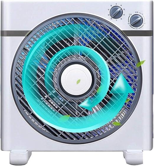 El Ventilador eléctrico Gira el Ventilador de la página Ventilador ...
