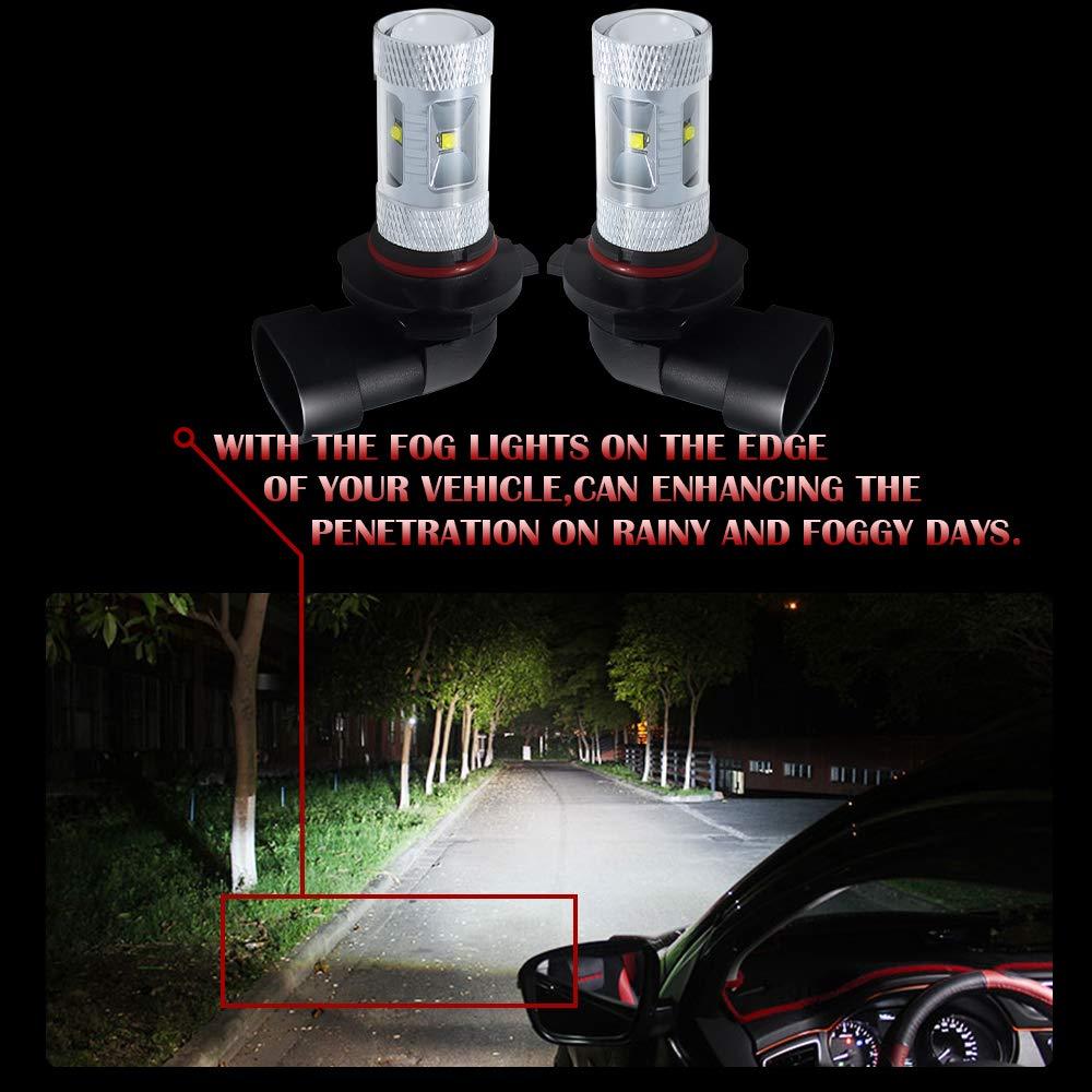 UNI FILTER 2pcs 9006 1560LM Luces de Niebla 80W 6000K CREE LED Bombilla 12V-24V Fog Light reemplazo de Bombillas Originales para 4x4 Offroad Tractor Barca Coche