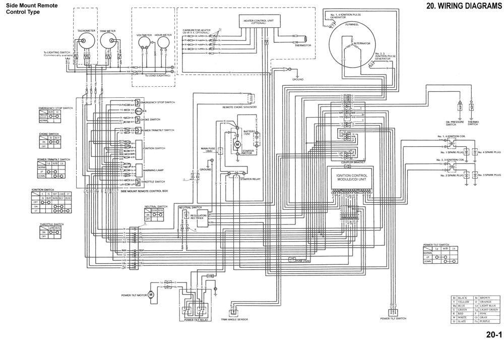 Honda Bf90 Wiring Diagram - Diagram Schematic on