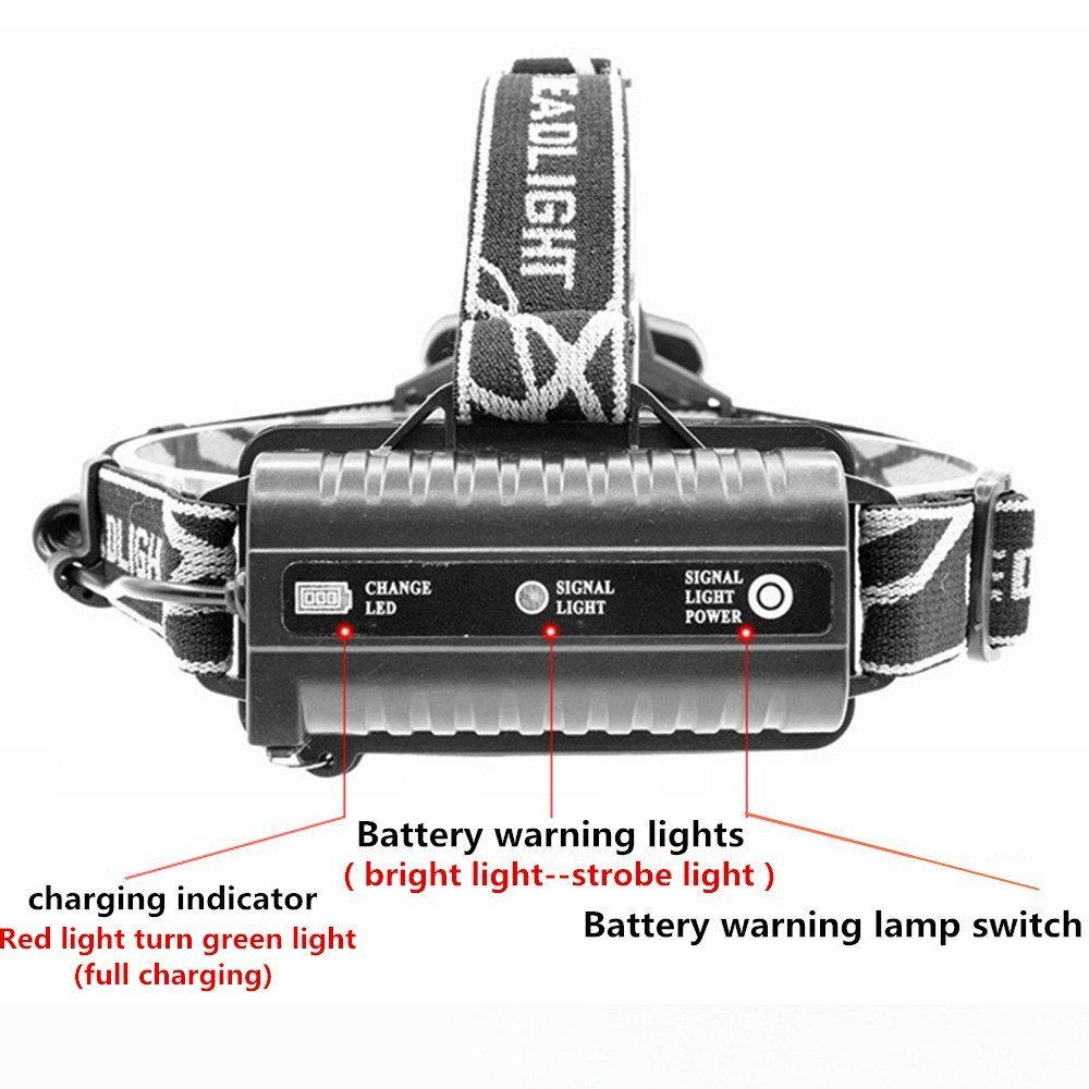 Headlamp 5 LED XM-L T6 XPE 15000lm Headlight Free hand Flashlight LED USB Headlamp Camp Hike Emergency Light Fishing Outdoor+USB Cable Charger+2x 18650 Batteries