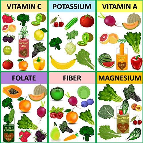 "Healthy Nutritious Food Vitamin Chart Poster 32"" x 32"""