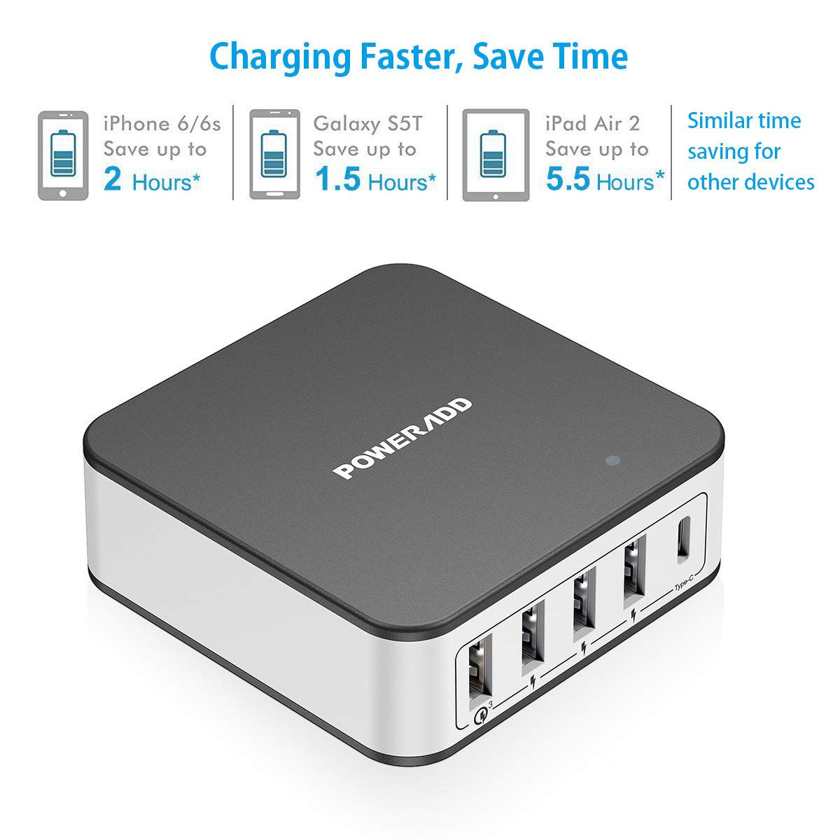 Poweradd USB C Wall Charger, 40W 5-Port USB Main Charger QC3.0 USB Plug Chargers Compatible with Apple iPhone 11 Pro/XS Max/XR/X/8/8 Plus, Samsung S9/S9+/S8, Nexus, LG, and More