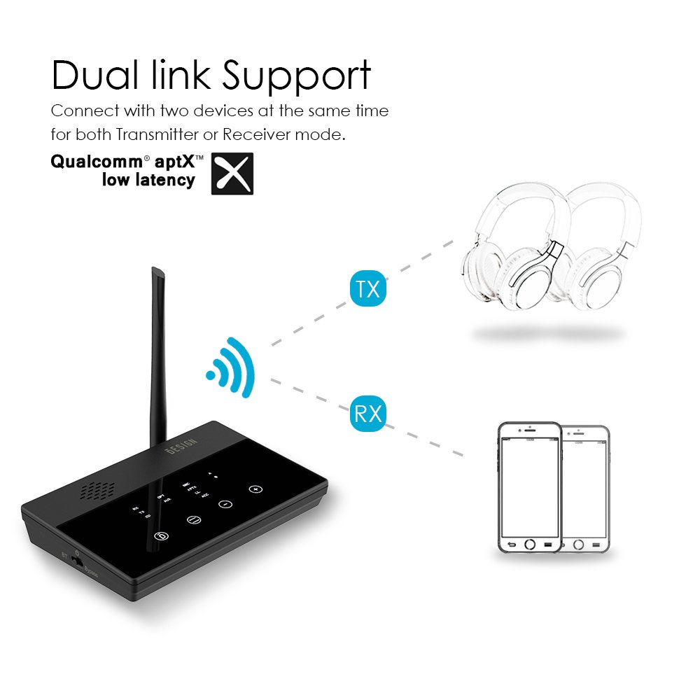 Besign Long Range BE-RTX Bluetooth Transmitter and Receiver, Digital Optical TOSLINK and 3.5mm Wireless Audio Adapter for TV/Home Stereo System - Aptx, Aptx Low Latency [2-Year Warranty] by BESIGN (Image #4)