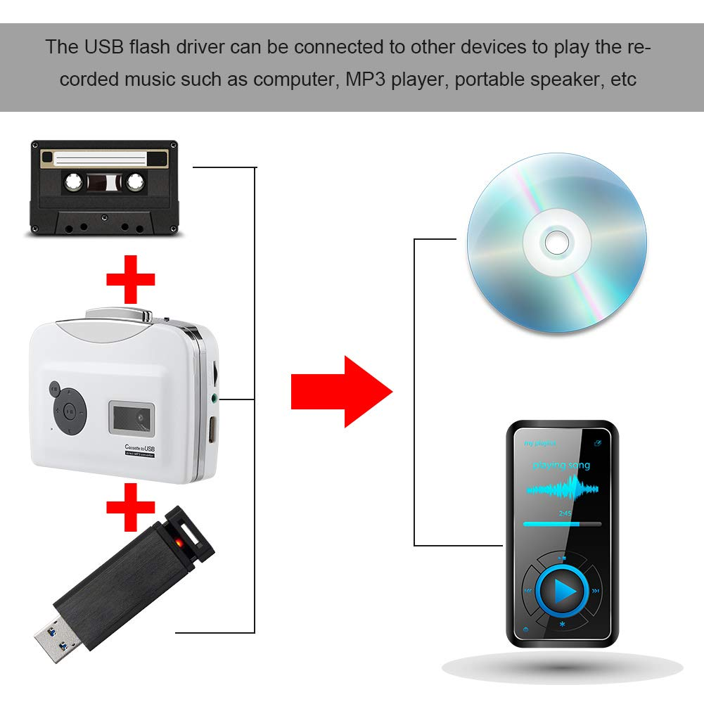 Zopsc Portable Cassette Tape to MP3 Converter Plug and Play Support Battery Powered and USB Powered Suitable for Windows XP//Vista // 7 Transfer Cassettes Tapes to USB Flash Drive in MP3 Format