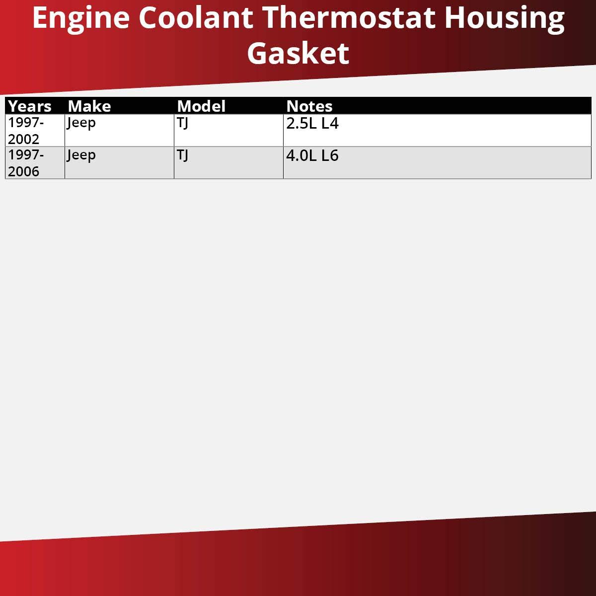 Antifreeze Coolant Engine Radiator Pump Gates Coolant Thermostat Housing Gasket for 1997-2006 Jeep TJ 4.0L L6 2.5L L4