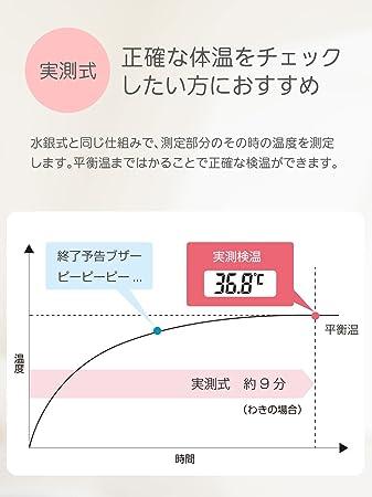 Amazon | DRETEC 電子体温計 【...