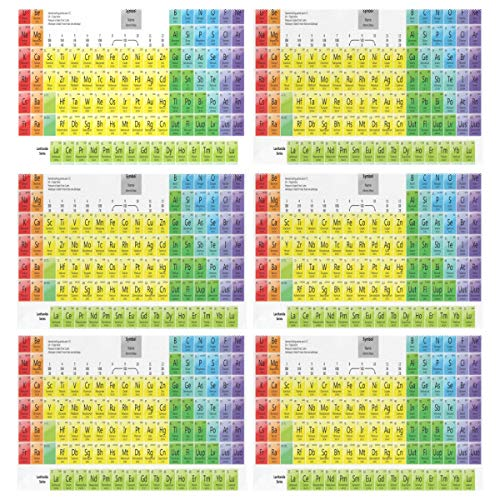 Cocoa trade Heat Resistant Placemats for Kitchen Table Mats Dining Room,Printable Periodic Tables for Chemistry Washable Insulation Non Slip Placemat 12x18 inch(6 pcs) -