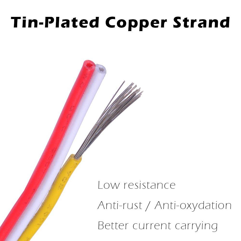 3-polige elektronische Kabel für dimmbare LED Streifen 0,5 ...