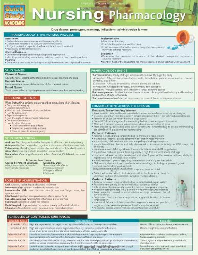 Nursing Pharmacology (Quick Study Academic)