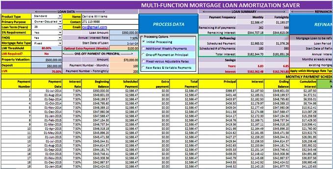 Multi-function Mortgage Loan Amortization Saver