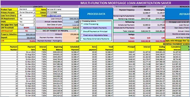 mortgage loan amortization