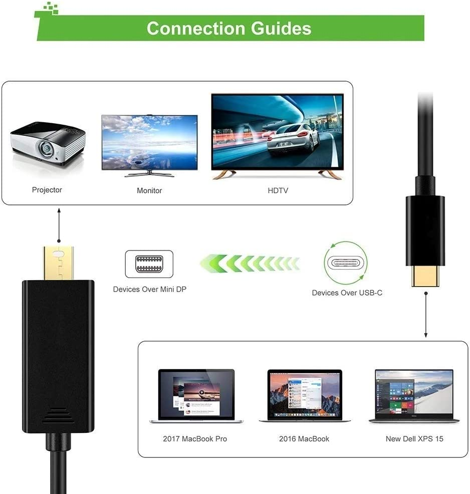 lekai Compact and Lightweight Cable DNX-2 4K 60Hz Type-C 3.1 to Mini DP Mini DisplayPort Connection Line Adapter Cable Cable Length 1.8m