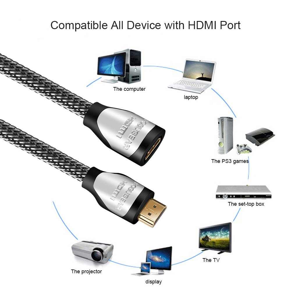 HDMI Extension Cable -Gold Plated 1.4a compatible with HDMI 2.0a//b Ultra HD 2160P, 3D, Full HD 1080P, HDR, ARC, Ethernet 4K@60Hz 2M POSUGEAR Nylon Braided HDMI Male to Female Lead