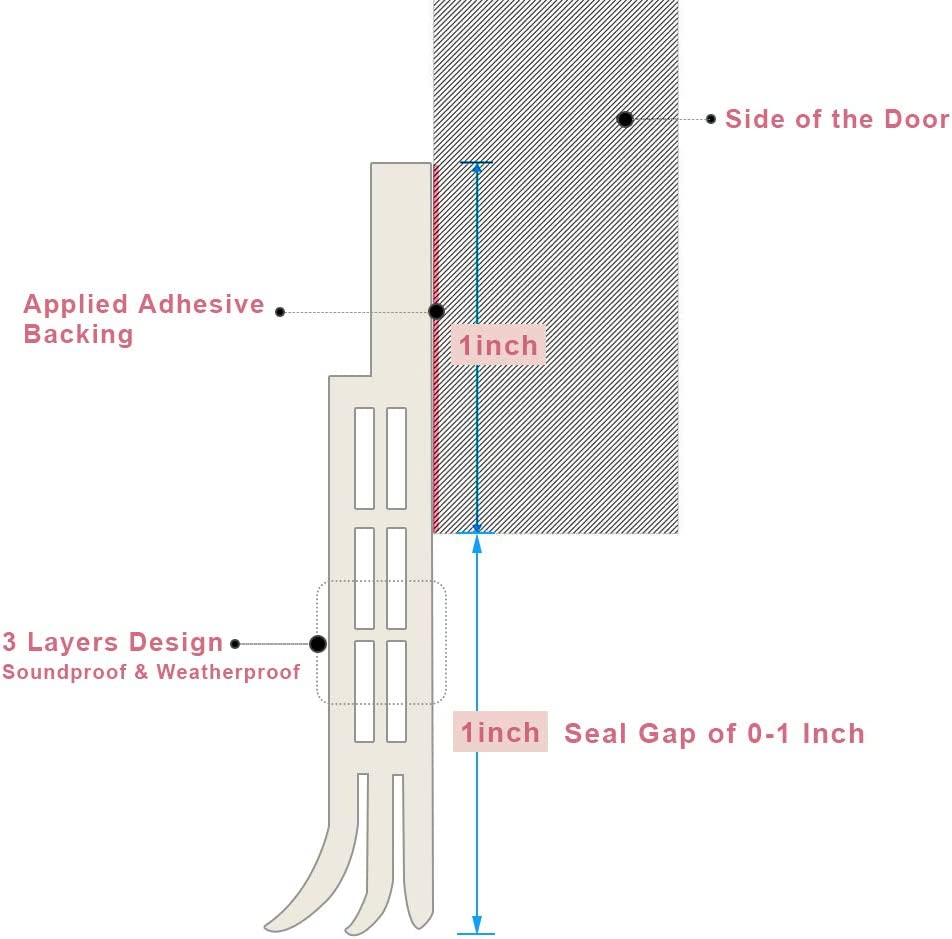 autocollant /économie d/énergie et de bruit 2 joints coupe-vent brun largeur 2 x 39