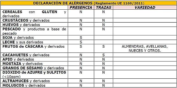 LAPASION - Bombones surtidos con edulcorante 2.2Kg: Amazon.es: Alimentación y bebidas