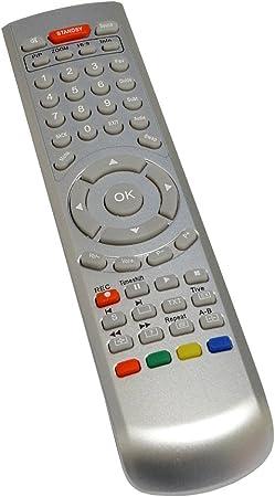 AERZETIX - DIS171 Mando a Distancia para televisor Compatible con BEKO XFA187R C3213: Amazon.es: Electrónica