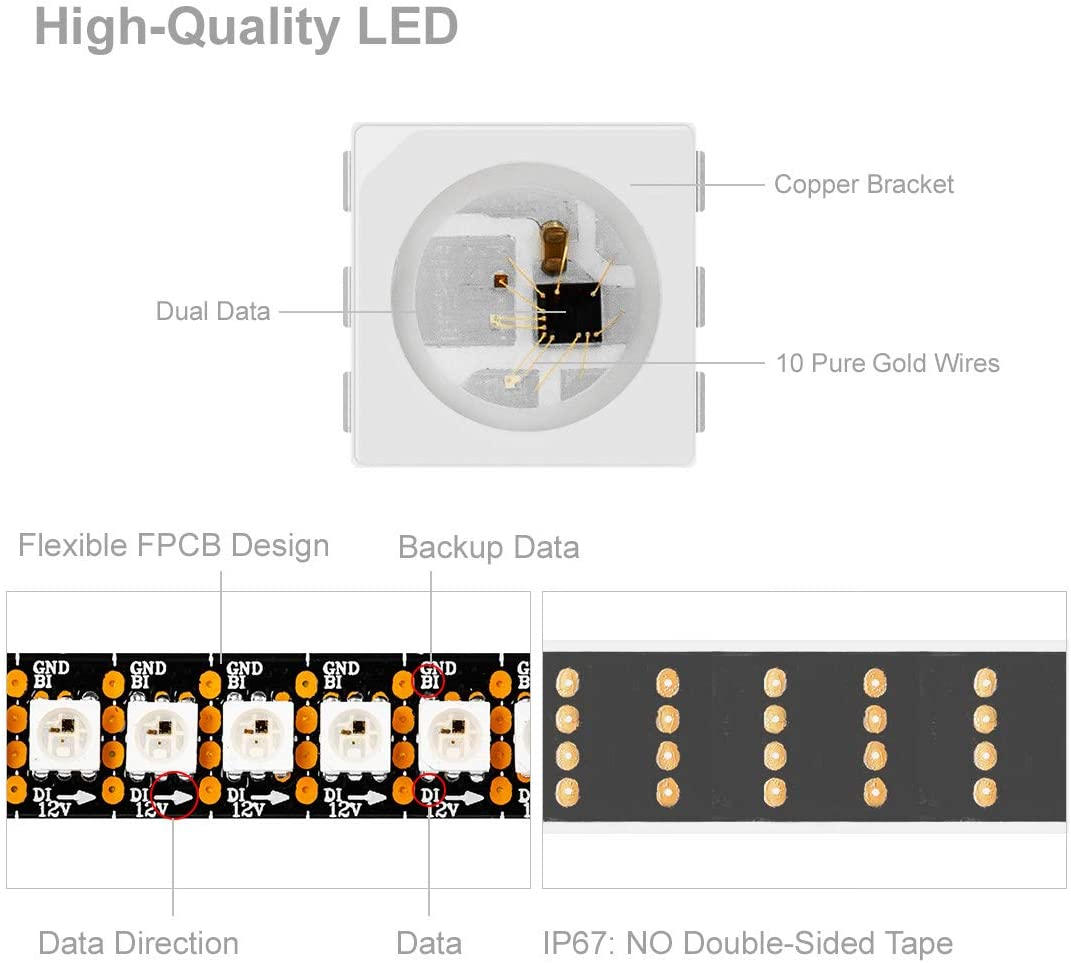 1m 144 pixel RGB indirizzabili individualmente luce pixel a doppio segnale a LED 5050 SMD colore dei sogni magici IP67 impermeabile nero PCB DC12V BTF-LIGHTING WS2815 WS2812B aggiornato