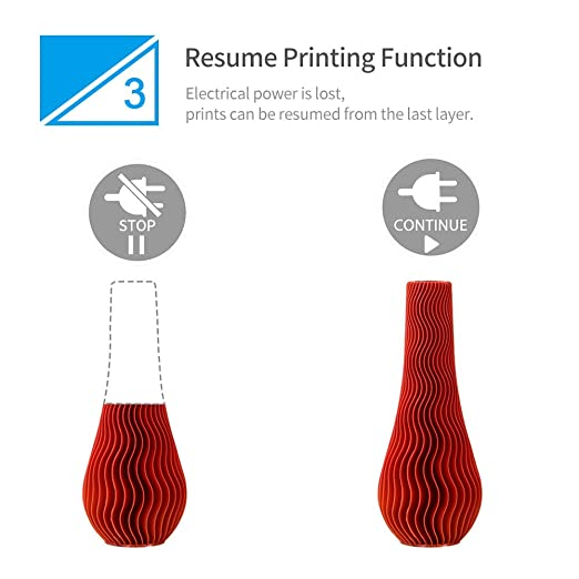 Creality Ender 5 Impresora 3D con Función de Impresión de ...