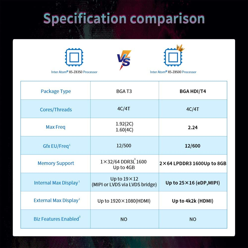Beelink T34-M Mini PC Windows 10 Computer,Quad Core Intel Celeron N3450 4GB LPDDR4// 64GB eMMC ,HDMI+VGA Dual Display,4K HD,2.4G//5G Dual WiFi,Gigabit Ethernet,BT 4.0