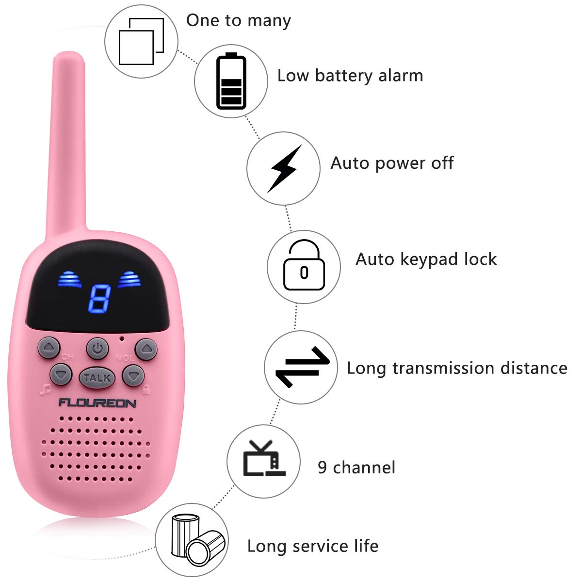 Spronto Kids Walkie Talkies 9 Channel Two Way Radio Twins Walkie Talkies FRS/GMRS Handheld Interphone Long Range for Trips Outdoor Activities (Pink) by Spronto (Image #2)