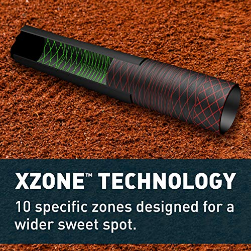 Mizuno F20-CRBN 1 Fastpitch Softball Bat